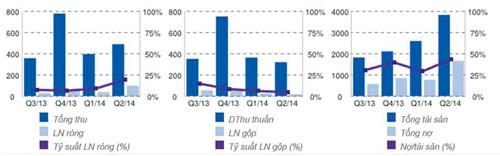 Cơ cấu lại danh mục ETF - Thanh khoản nhiều cổ phiếu thay đổi