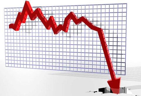 """Hơn 370 đỏ sàn, VN-Index """"bốc hơi"""" gần 13 điểm"""